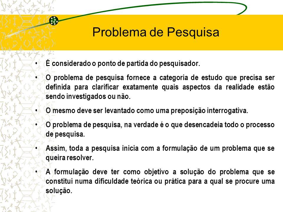 Problema de Pesquisa É considerado o ponto de partida do pesquisador.