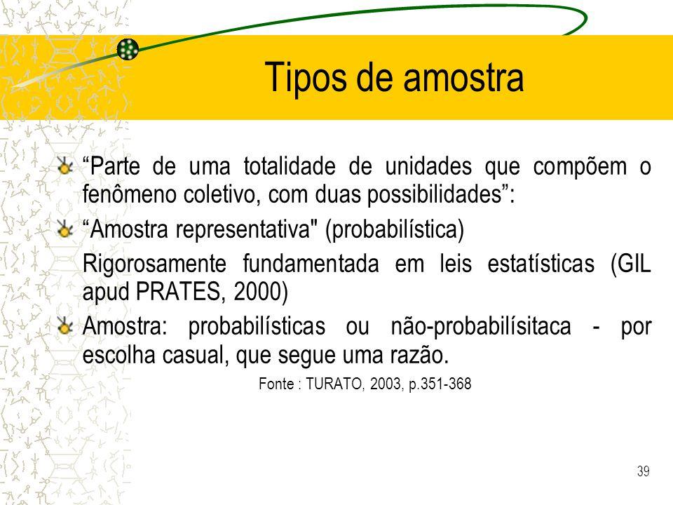 Tipos de amostra Parte de uma totalidade de unidades que compõem o fenômeno coletivo, com duas possibilidades :