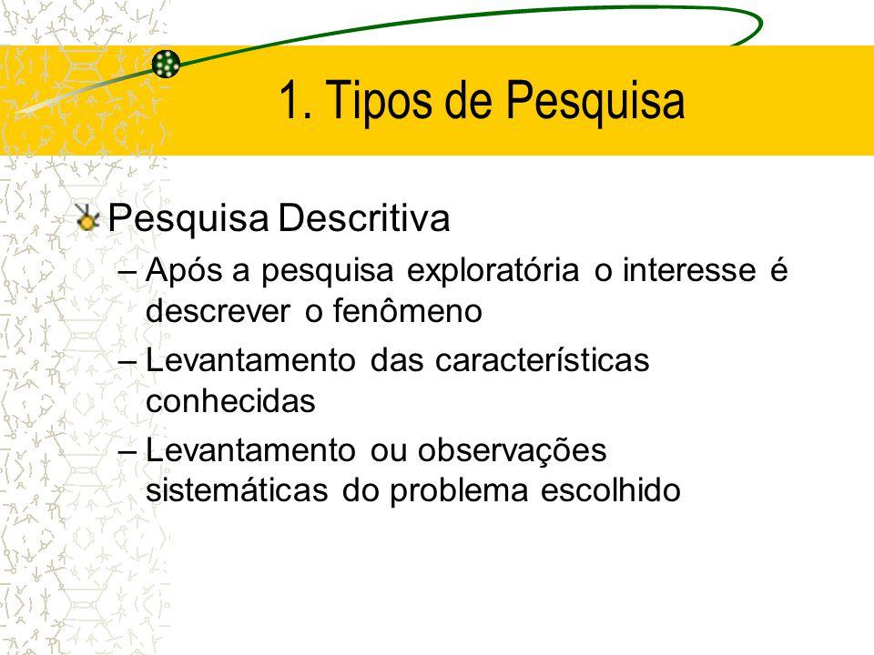 1. Tipos de Pesquisa Pesquisa Descritiva