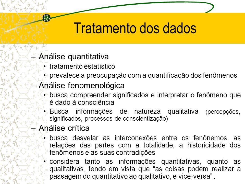 Tratamento dos dados Análise quantitativa Análise fenomenológica
