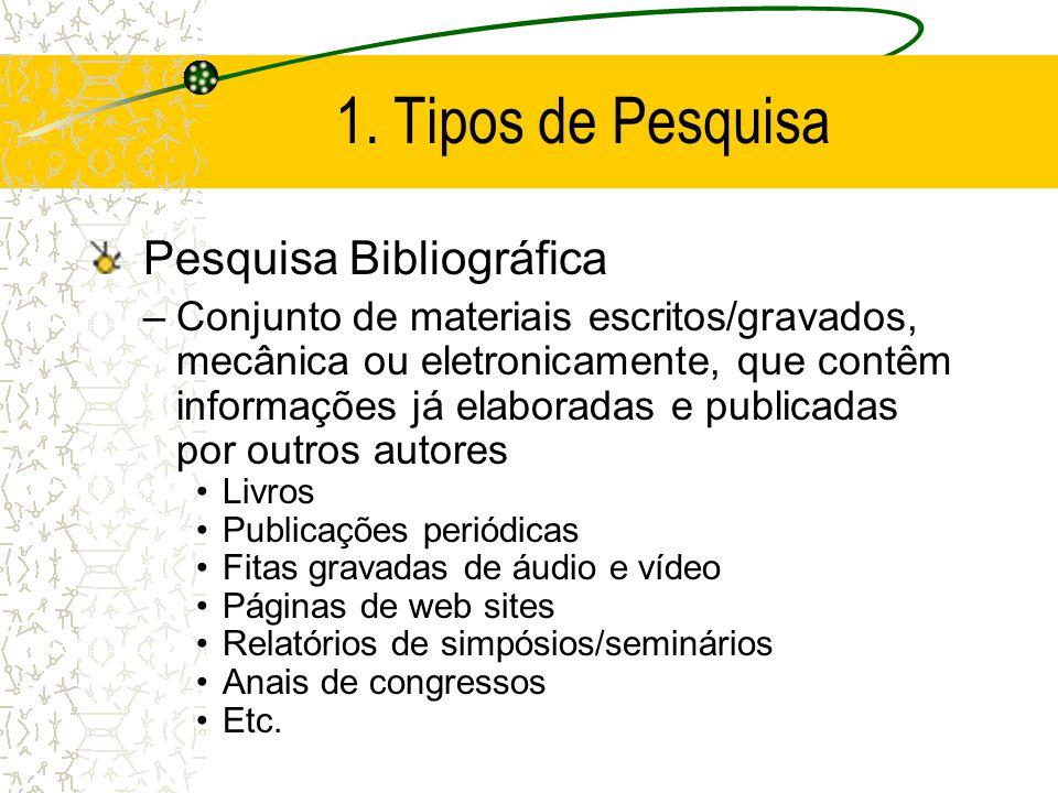 1. Tipos de Pesquisa Pesquisa Bibliográfica