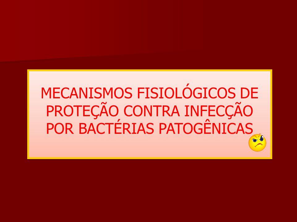 MECANISMOS FISIOLÓGICOS DE PROTEÇÃO CONTRA INFECÇÃO POR BACTÉRIAS PATOGÊNICAS