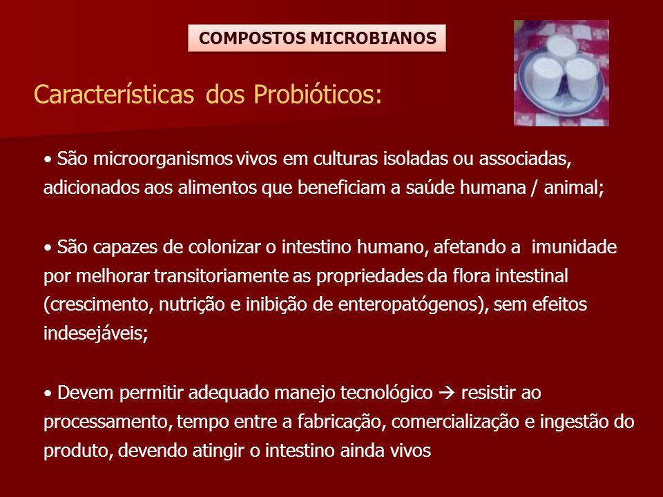 Características dos Probióticos: