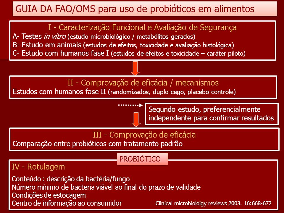 GUIA DA FAO/OMS para uso de probióticos em alimentos