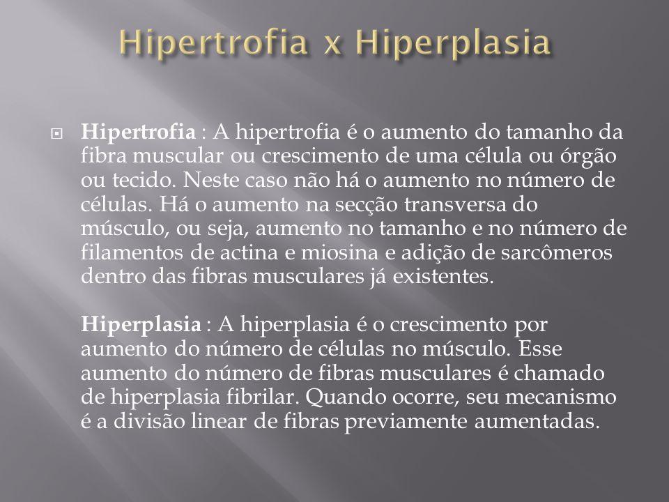 Hipertrofia x Hiperplasia