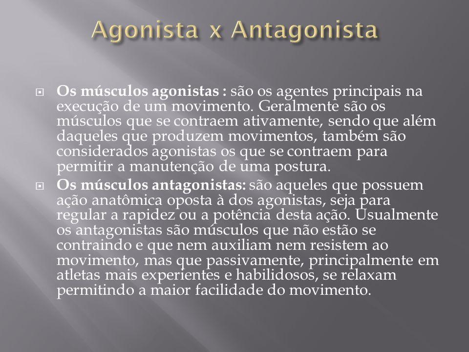 Agonista x Antagonista