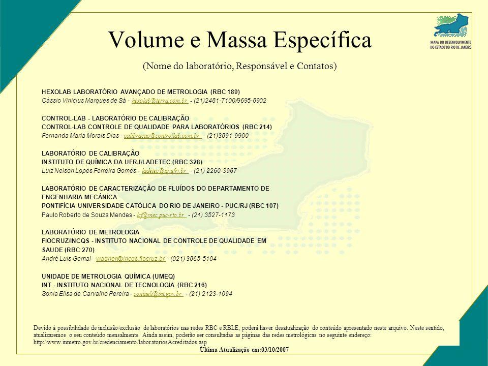 Volume e Massa Específica