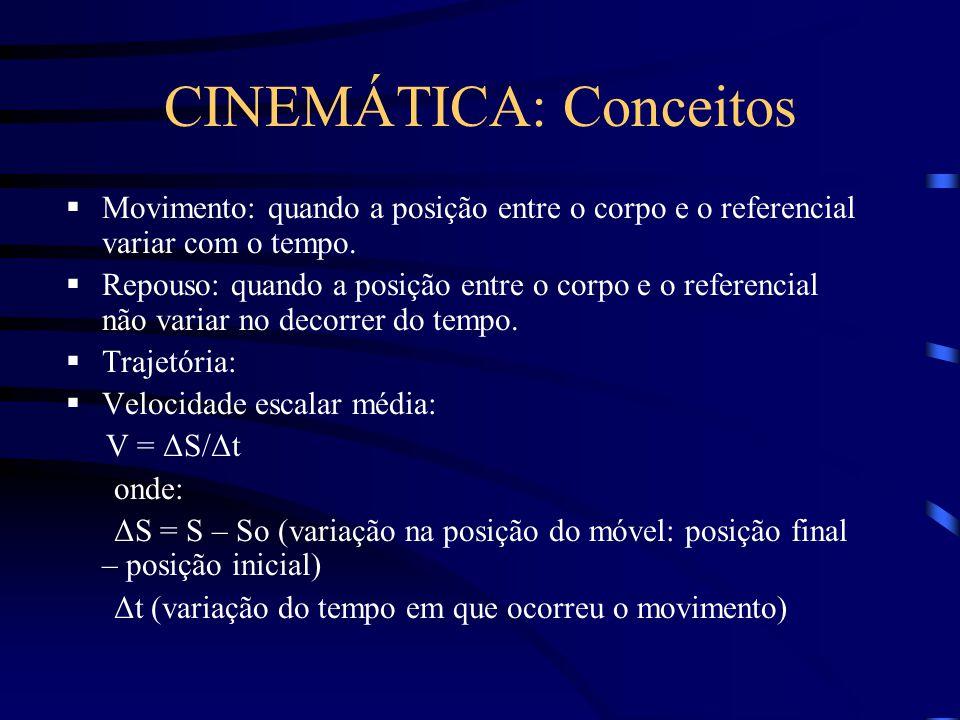 CINEMÁTICA: Conceitos