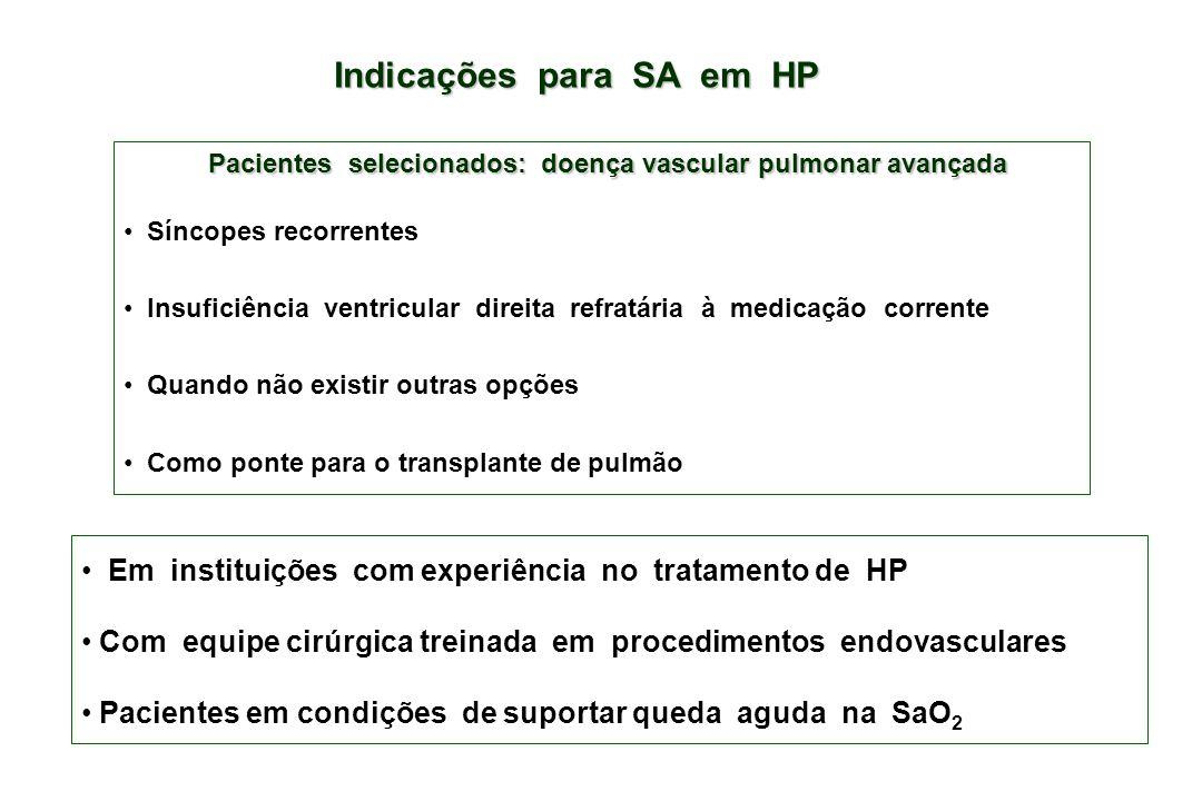 Indicações para SA em HP
