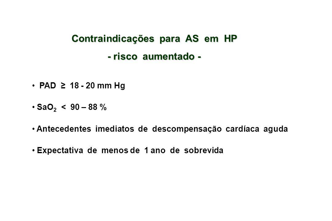 Contraindicações para AS em HP