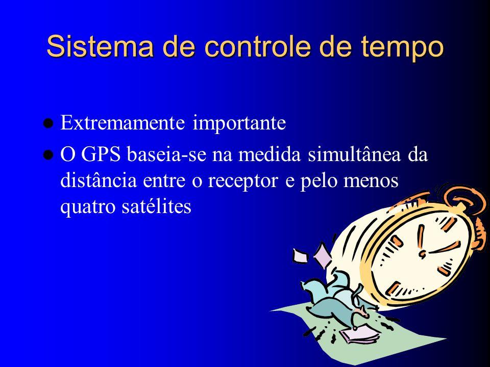 Sistema de controle de tempo