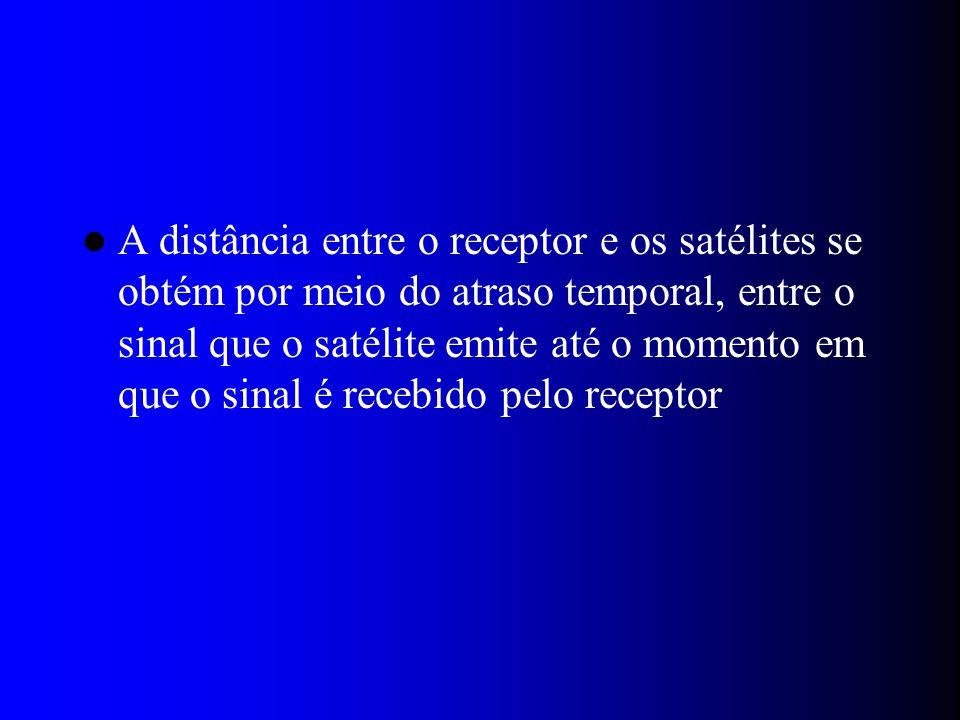 A distância entre o receptor e os satélites se obtém por meio do atraso temporal, entre o sinal que o satélite emite até o momento em que o sinal é recebido pelo receptor