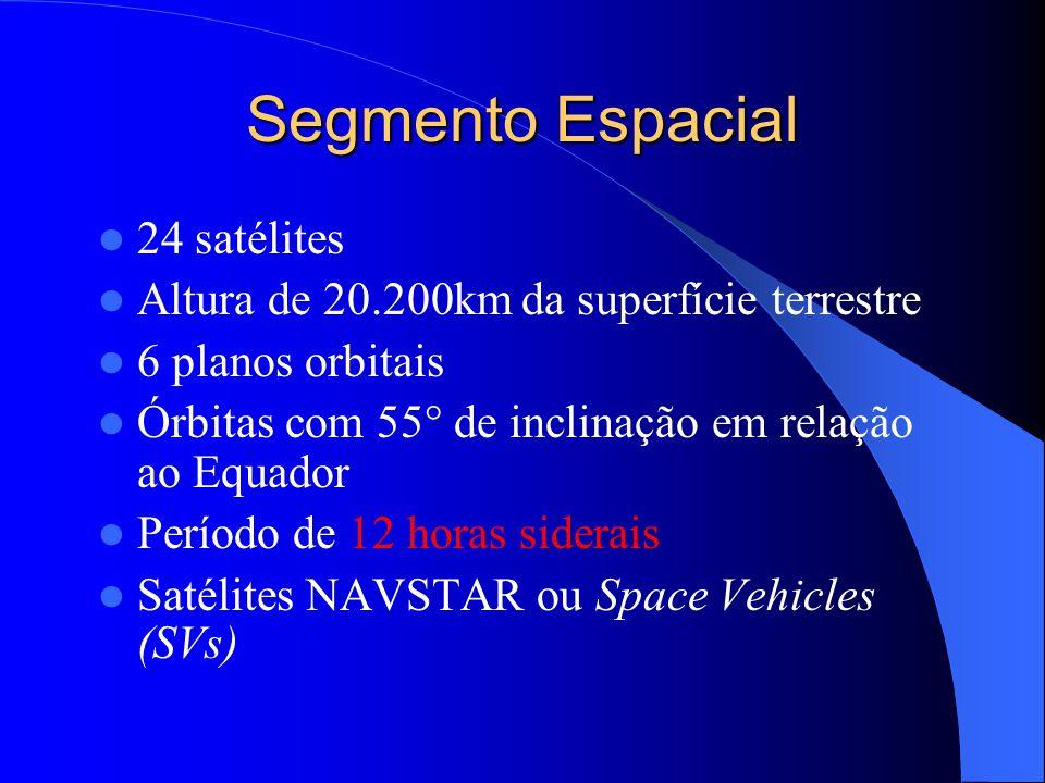 Segmento Espacial 24 satélites