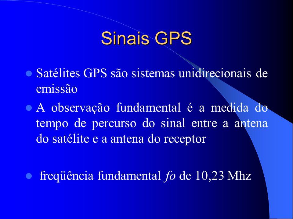 Sinais GPS Satélites GPS são sistemas unidirecionais de emissão