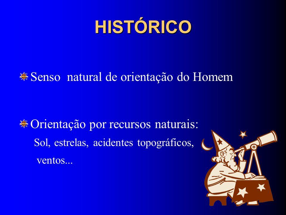 HISTÓRICO Senso natural de orientação do Homem