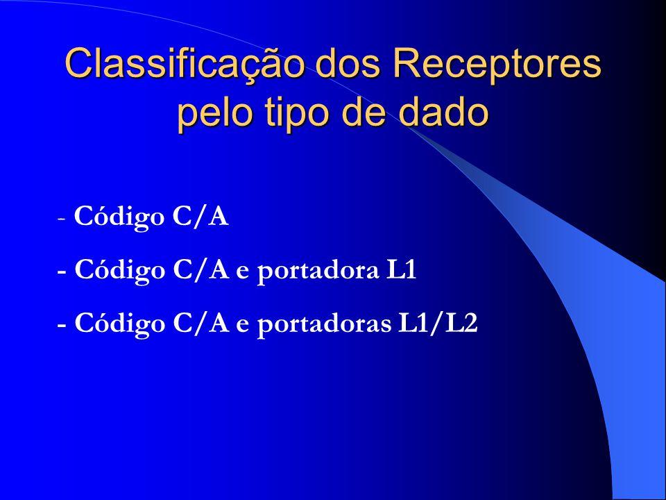 Classificação dos Receptores pelo tipo de dado