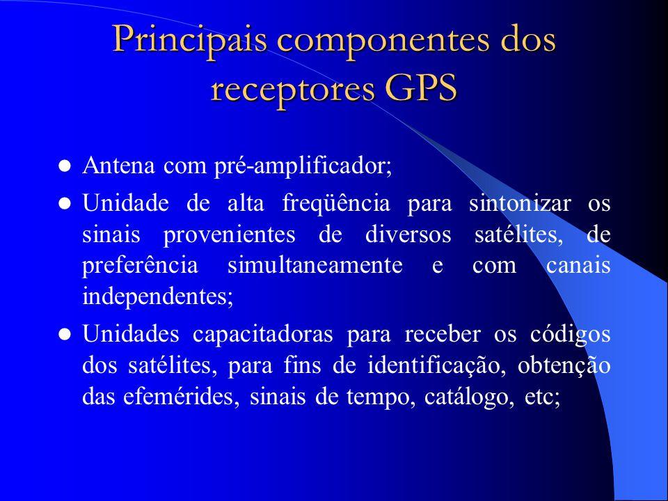 Principais componentes dos receptores GPS