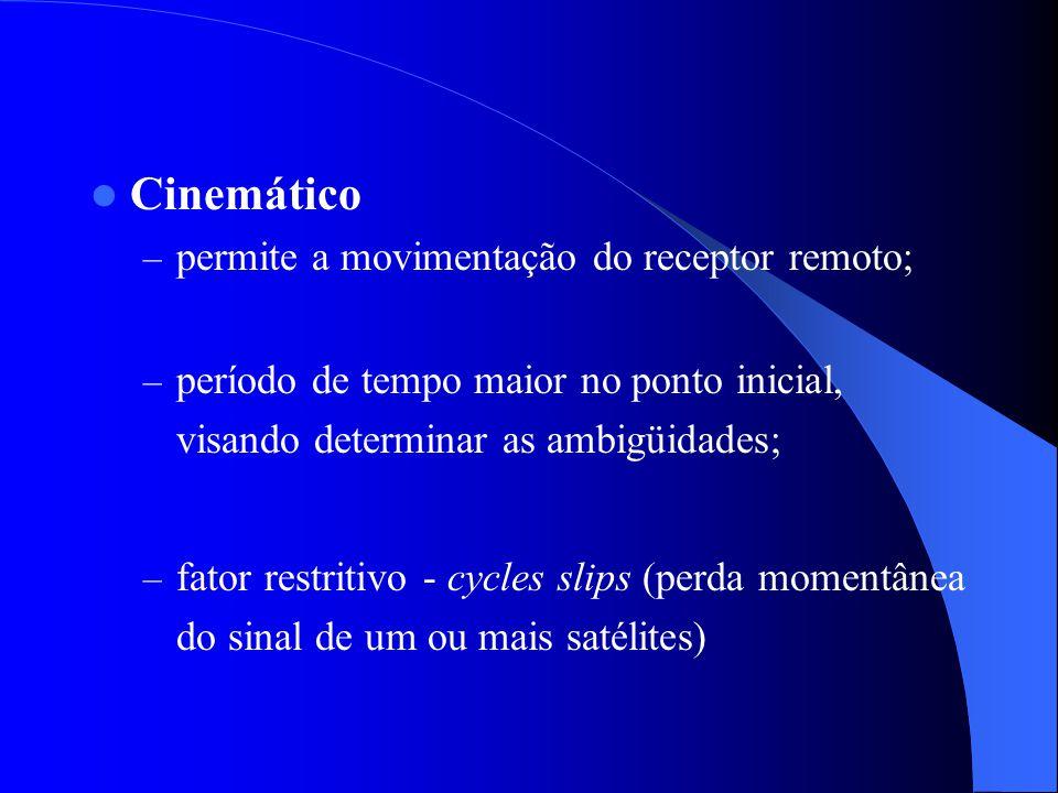 Cinemático permite a movimentação do receptor remoto;