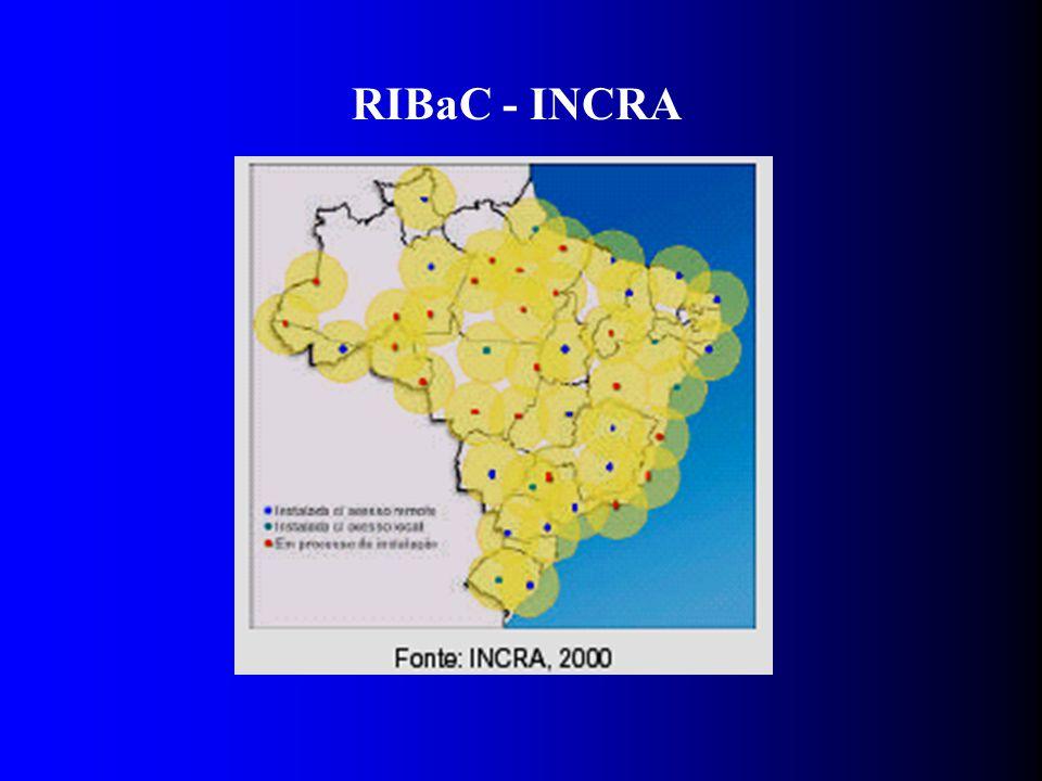 RIBaC - INCRA