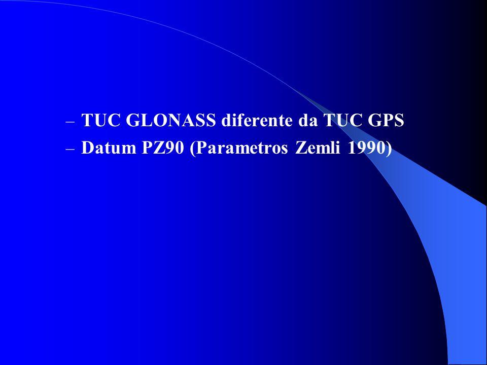 TUC GLONASS diferente da TUC GPS
