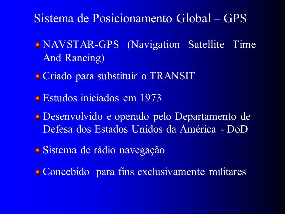 Sistema de Posicionamento Global – GPS