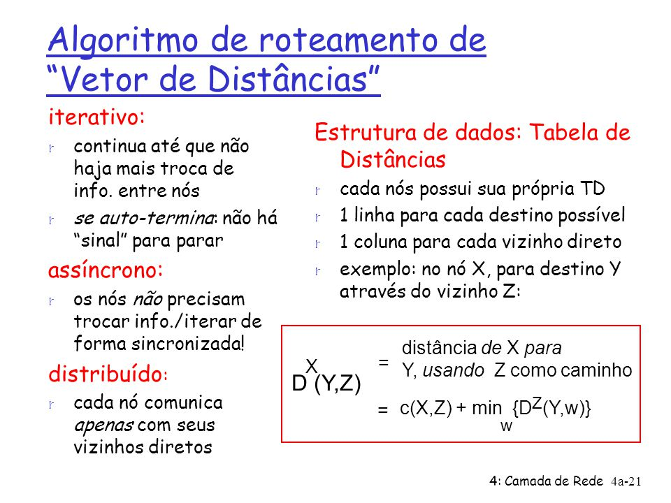 Algoritmo de roteamento de Vetor de Distâncias