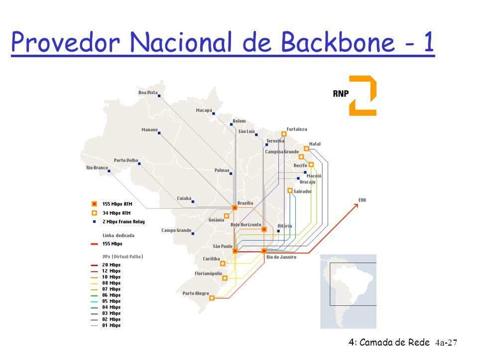 Provedor Nacional de Backbone - 1