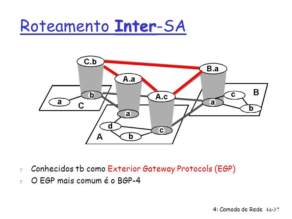 Roteamento Inter-SA Conhecidos tb como Exterior Gateway Protocols (EGP) O EGP mais comum é o BGP-4.