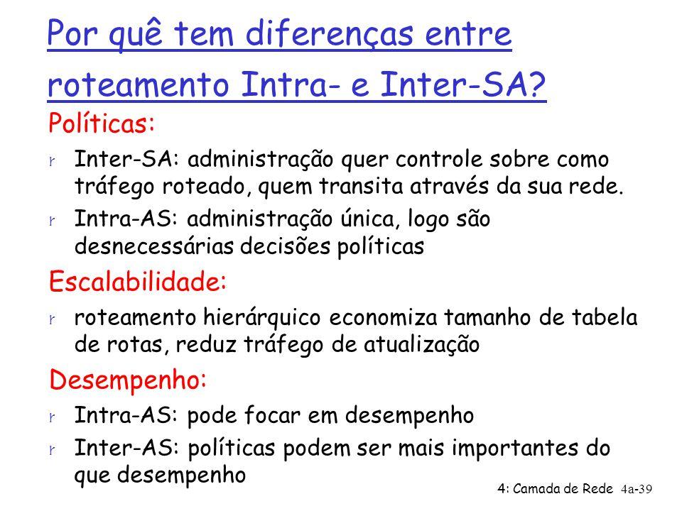 Por quê tem diferenças entre roteamento Intra- e Inter-SA