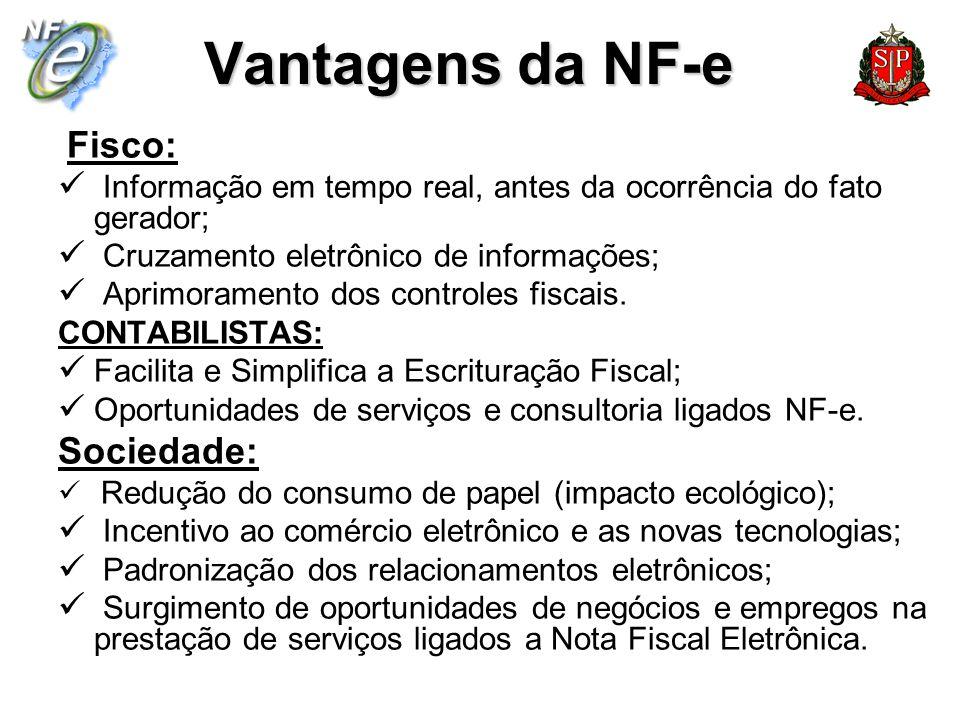 Vantagens da NF-e Sociedade: Fisco:
