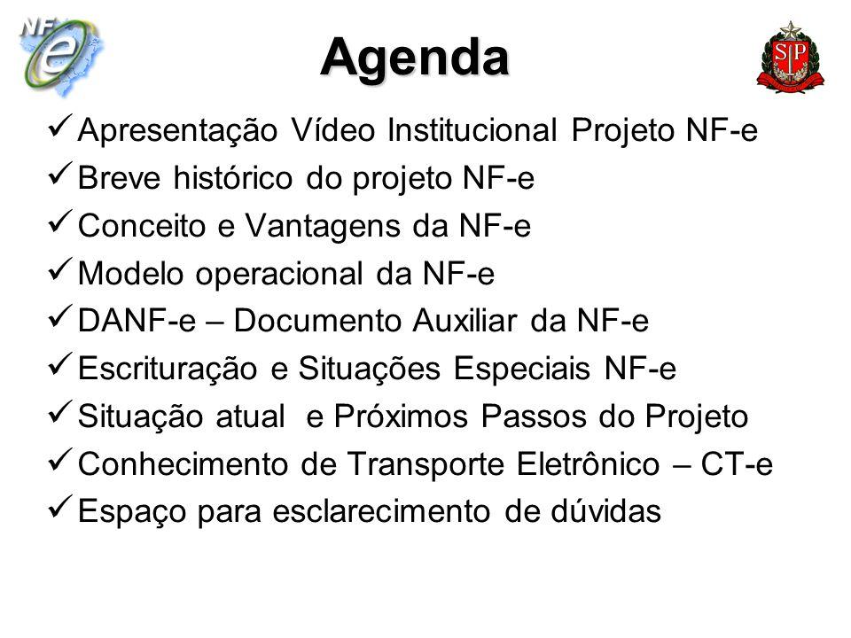 Agenda Apresentação Vídeo Institucional Projeto NF-e