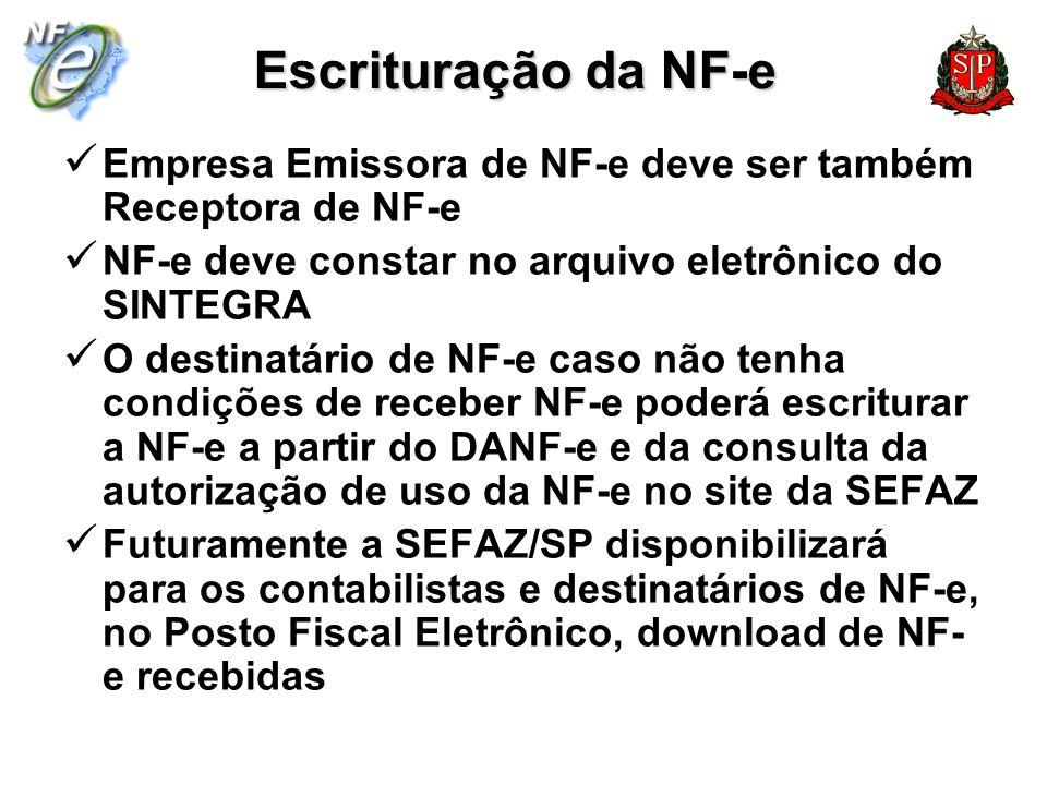 Escrituração da NF-e Empresa Emissora de NF-e deve ser também Receptora de NF-e. NF-e deve constar no arquivo eletrônico do SINTEGRA.
