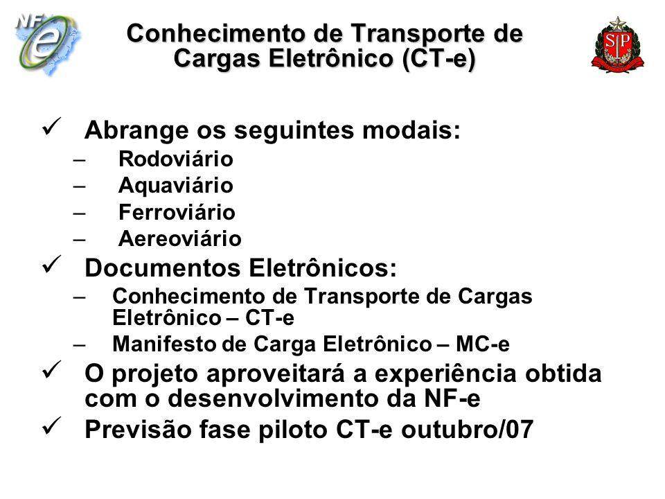 Conhecimento de Transporte de Cargas Eletrônico (CT-e)