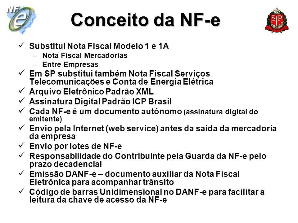 Conceito da NF-e Substitui Nota Fiscal Modelo 1 e 1A