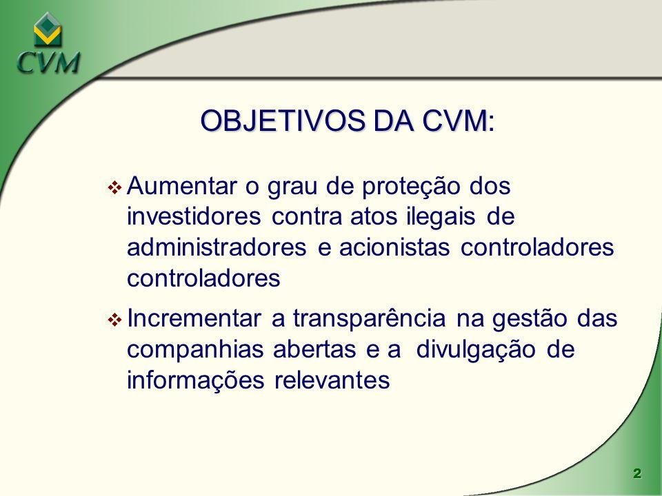 OBJETIVOS DA CVM: Aumentar o grau de proteção dos investidores contra atos ilegais de administradores e acionistas controladores controladores.