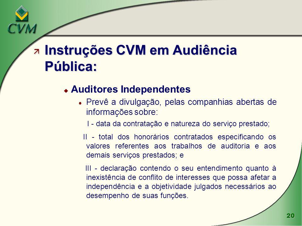 Instruções CVM em Audiência Pública:
