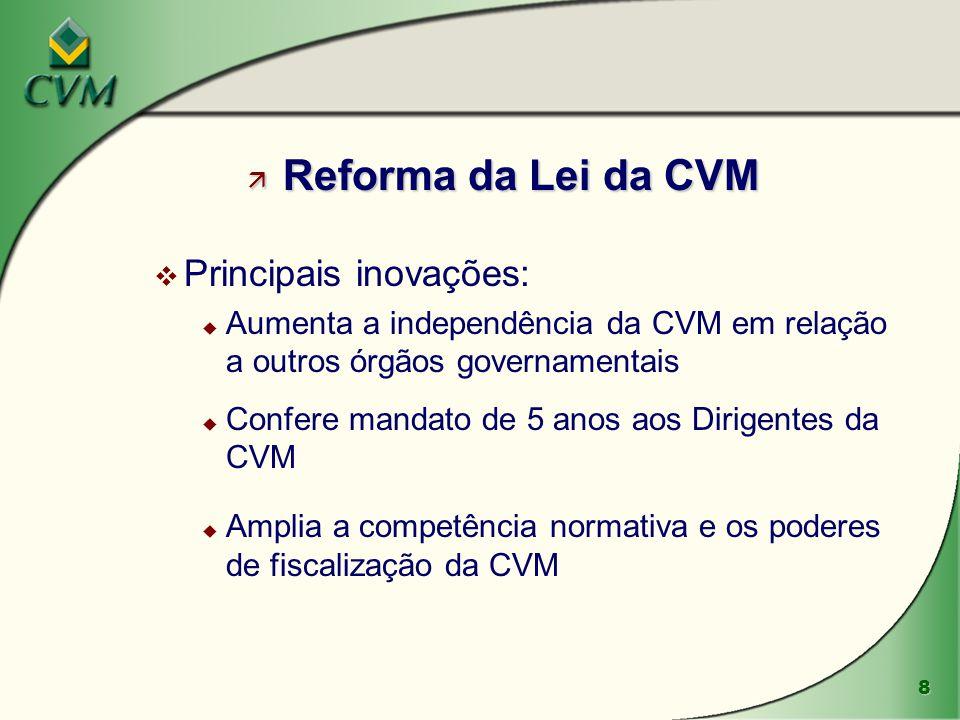 Reforma da Lei da CVM Principais inovações: