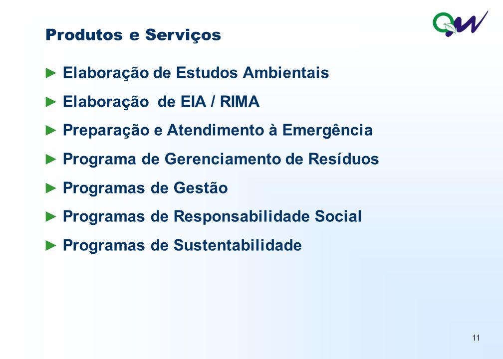 Produtos e Serviços Elaboração de Estudos Ambientais. Elaboração de EIA / RIMA. Preparação e Atendimento à Emergência.