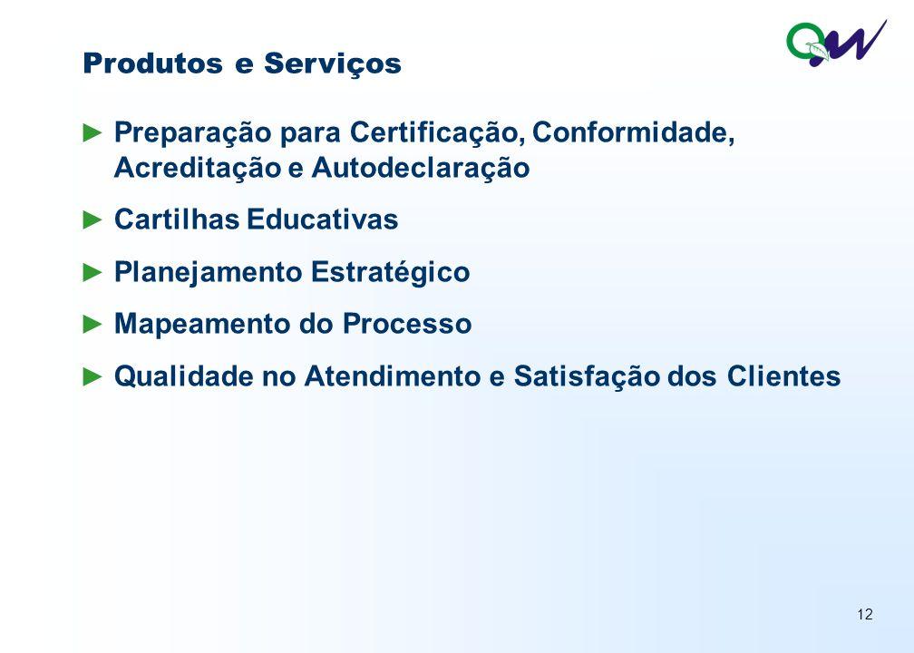 Produtos e Serviços Preparação para Certificação, Conformidade, Acreditação e Autodeclaração. Cartilhas Educativas.