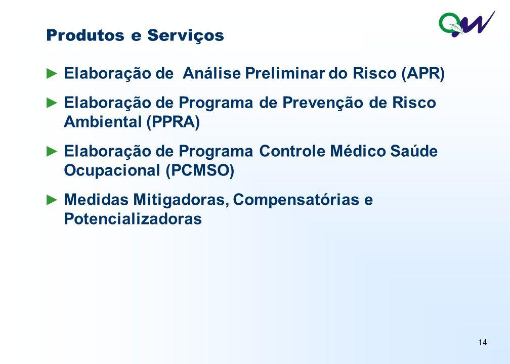 Produtos e Serviços Elaboração de Análise Preliminar do Risco (APR) Elaboração de Programa de Prevenção de Risco Ambiental (PPRA)