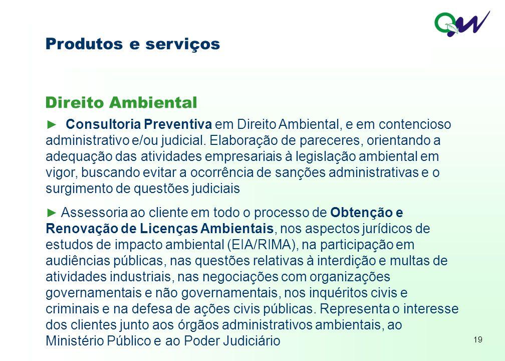 Produtos e serviços Direito Ambiental