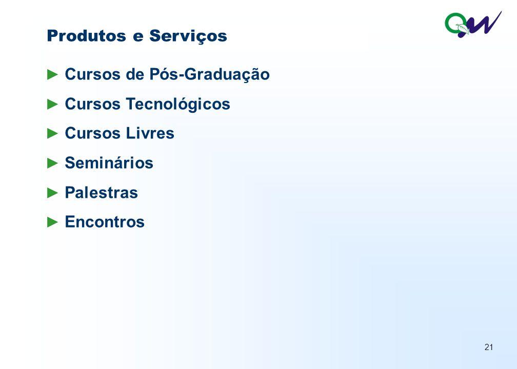 Produtos e Serviços Cursos de Pós-Graduação. Cursos Tecnológicos. Cursos Livres. Seminários. Palestras.
