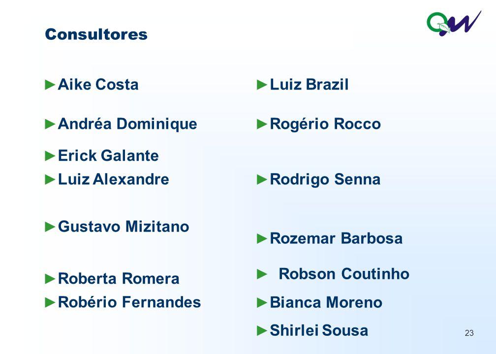 Consultores Aike Costa. Luiz Brazil. Andréa Dominique. Rogério Rocco. Erick Galante. Luiz Alexandre.