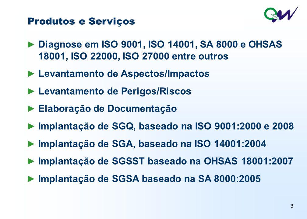 Produtos e Serviços Diagnose em ISO 9001, ISO 14001, SA 8000 e OHSAS 18001, ISO 22000, ISO 27000 entre outros.