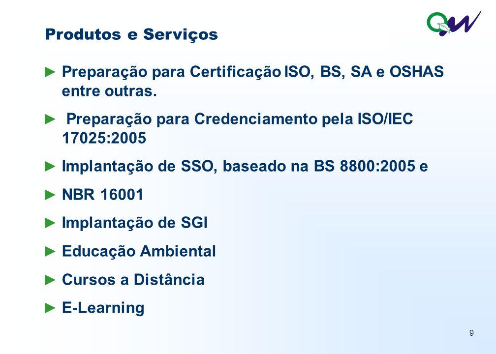 Produtos e Serviços Preparação para Certificação ISO, BS, SA e OSHAS entre outras. Preparação para Credenciamento pela ISO/IEC 17025:2005.
