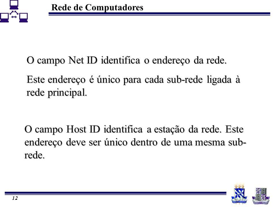 O campo Net ID identifica o endereço da rede.