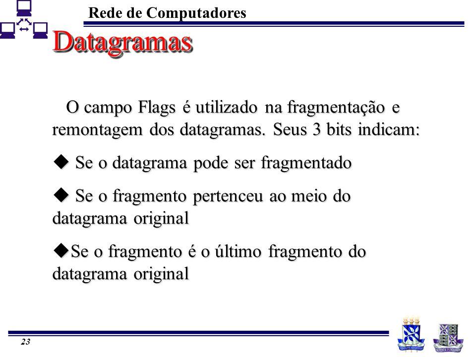 Datagramas O campo Flags é utilizado na fragmentação e remontagem dos datagramas. Seus 3 bits indicam: