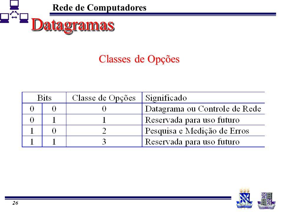 Datagramas Classes de Opções