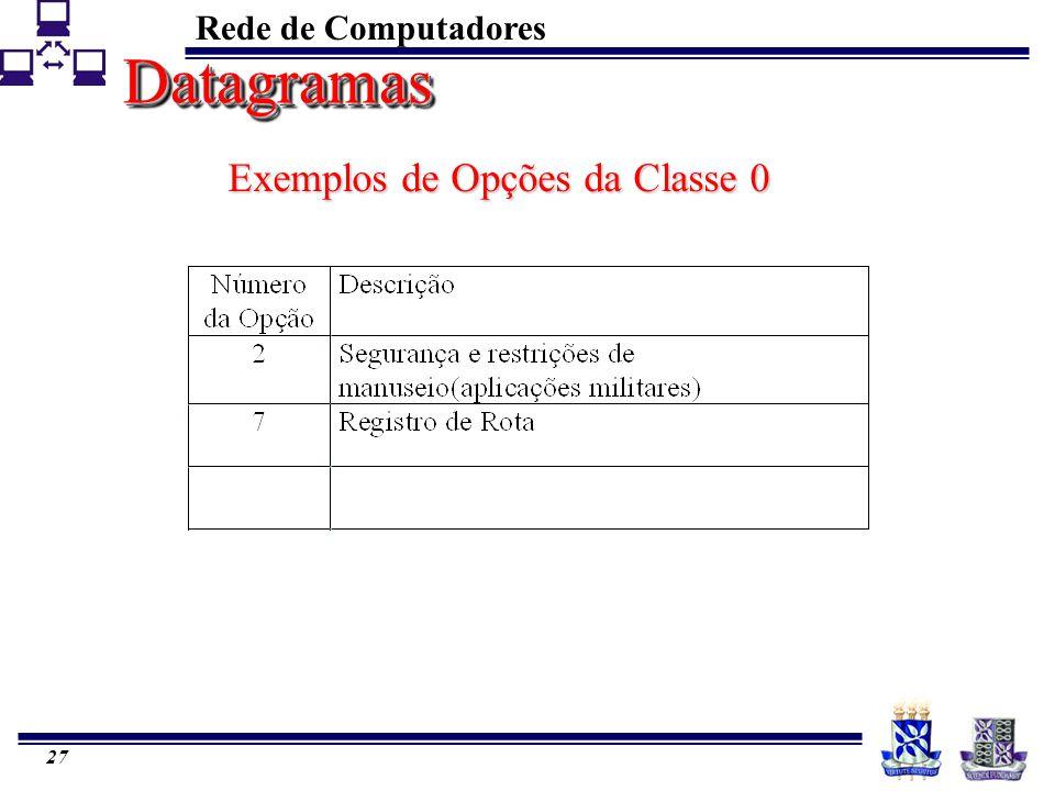 Exemplos de Opções da Classe 0