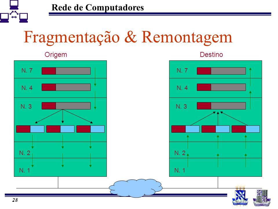 Fragmentação & Remontagem